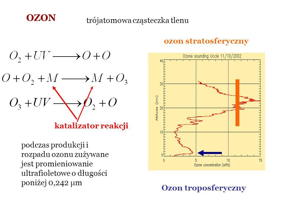 OZON trójatomowa cząsteczka tlenu ozon stratosferyczny