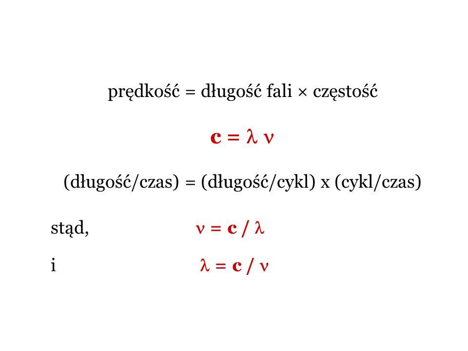 c =   prędkość = długość fali × częstość