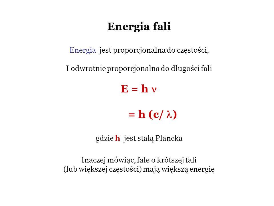 Energia fali E = h  = h (c/ )