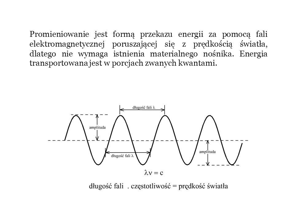 Promieniowanie jest formą przekazu energii za pomocą fali elektromagnetycznej poruszającej się z prędkością światła, dlatego nie wymaga istnienia materialnego nośnika.