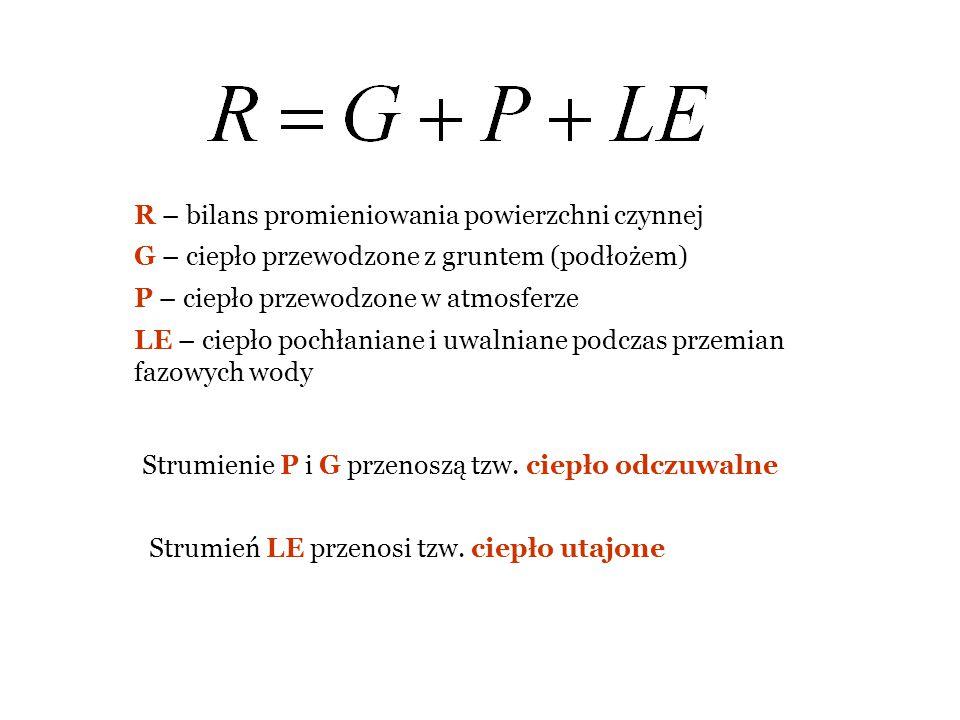 R – bilans promieniowania powierzchni czynnej