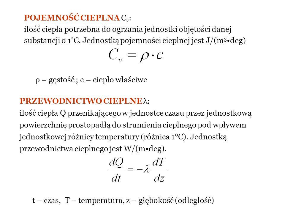POJEMNOŚĆ CIEPLNA Cv: ilość ciepła potrzebna do ogrzania jednostki objętości danej substancji o 1°C. Jednostką pojemności cieplnej jest J/(m3•deg)