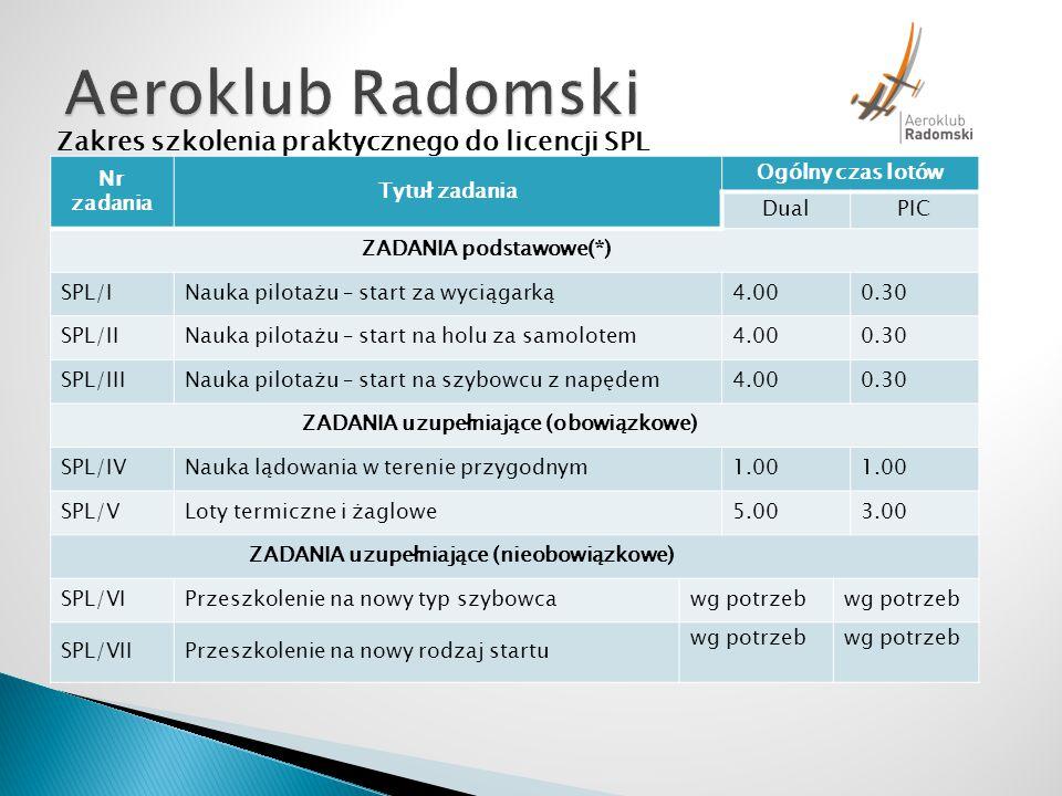 Aeroklub Radomski Zakres szkolenia praktycznego do licencji SPL