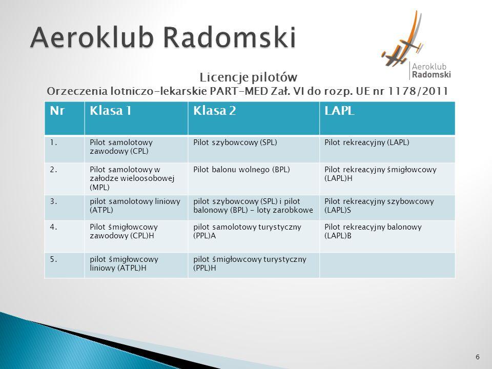 Aeroklub Radomski Licencje pilotów Orzeczenia lotniczo-lekarskie PART-MED Zał. VI do rozp. UE nr 1178/2011.