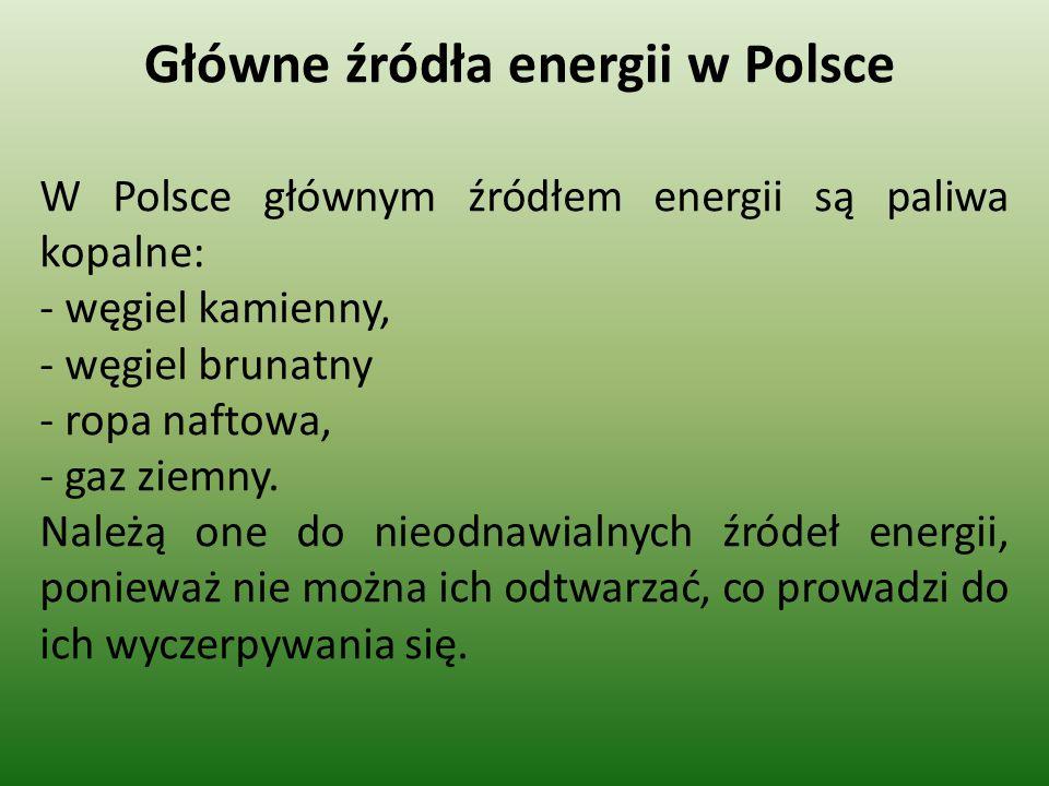 Główne źródła energii w Polsce