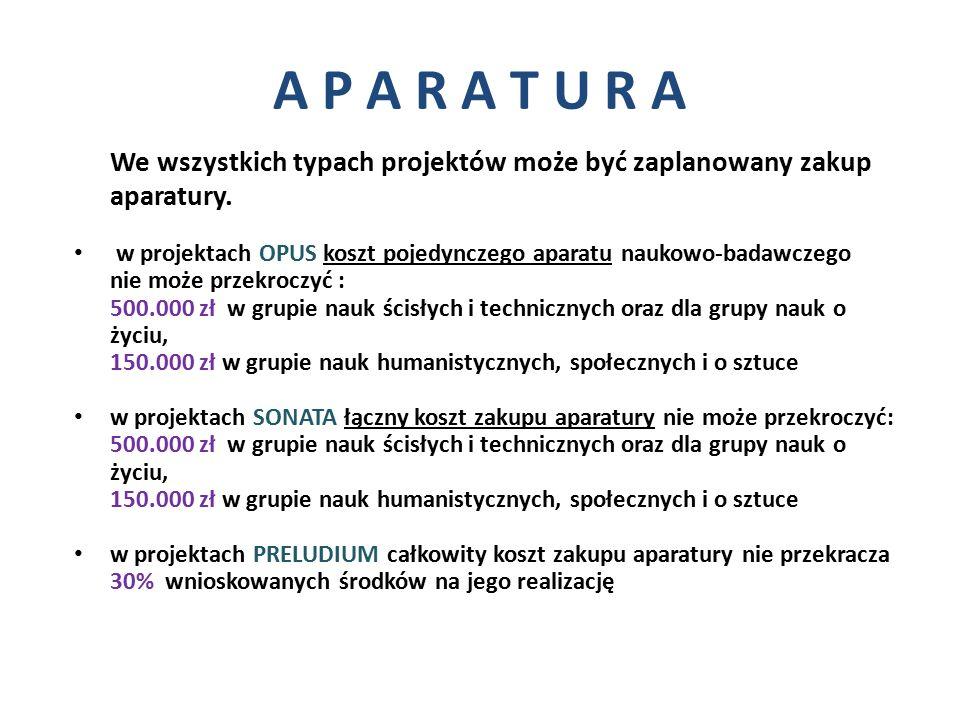 A P A R A T U R A We wszystkich typach projektów może być zaplanowany zakup aparatury.
