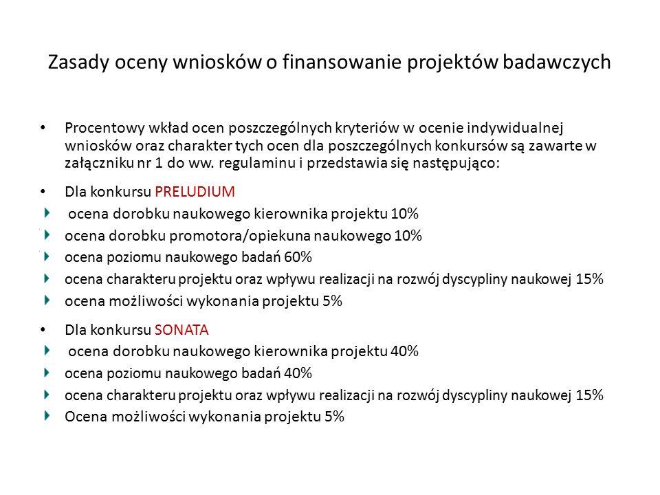 Zasady oceny wniosków o finansowanie projektów badawczych