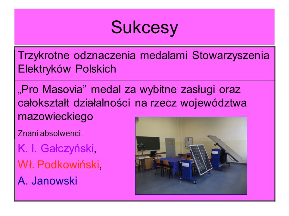 Sukcesy Trzykrotne odznaczenia medalami Stowarzyszenia Elektryków Polskich.