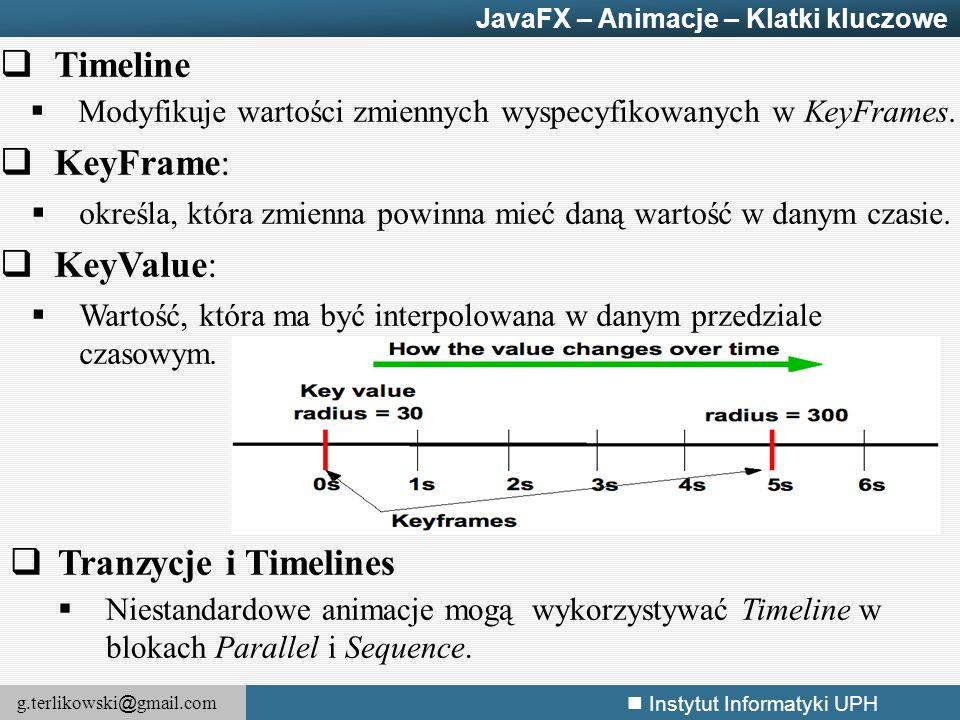 Timeline KeyFrame: KeyValue: Tranzycje i Timelines