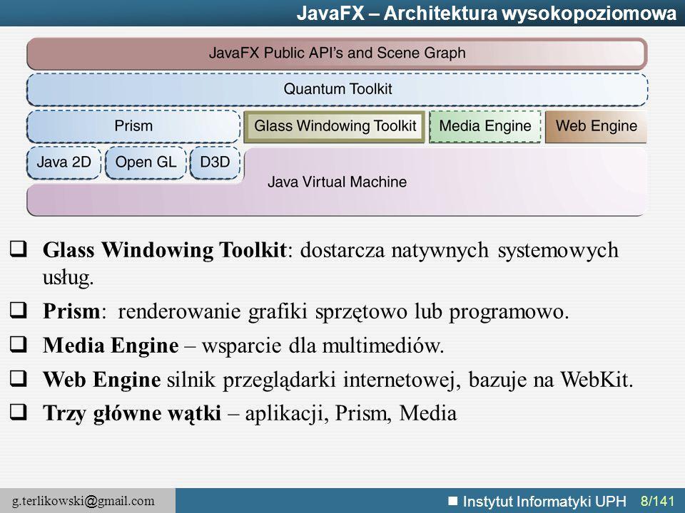 Glass Windowing Toolkit: dostarcza natywnych systemowych usług.