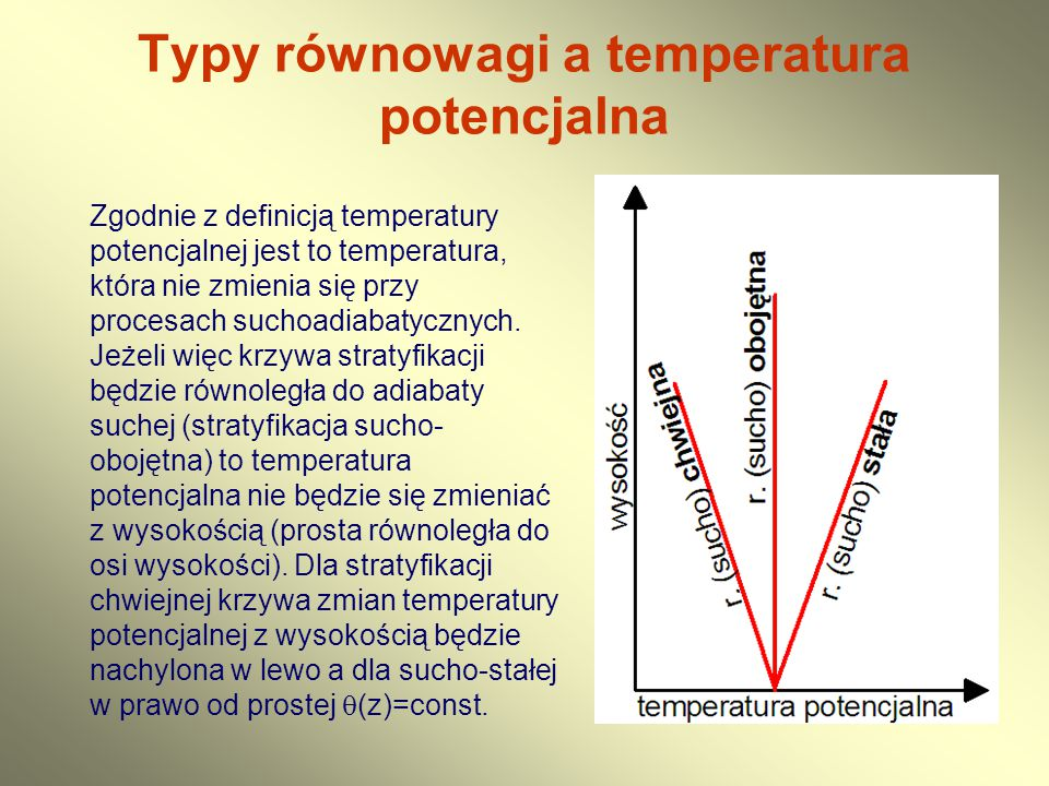 Typy równowagi a temperatura potencjalna