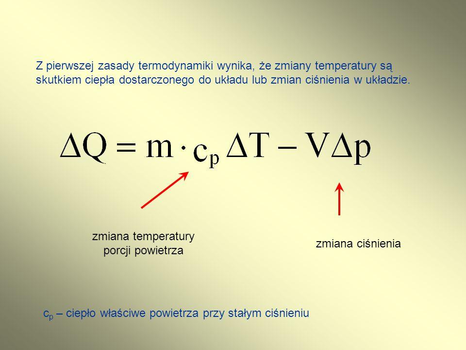 zmiana temperatury porcji powietrza