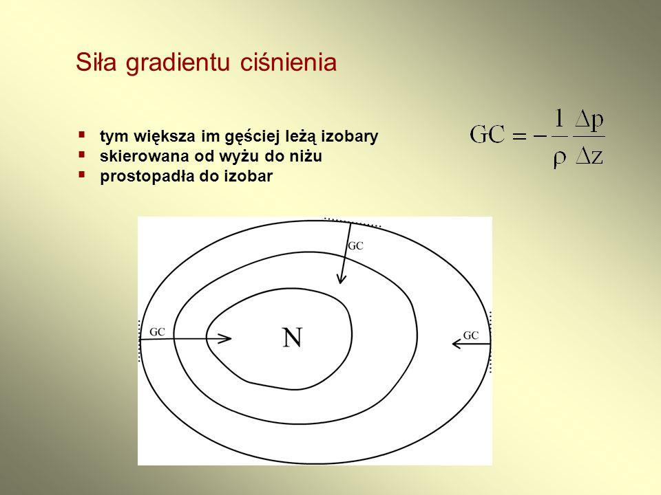Siła gradientu ciśnienia