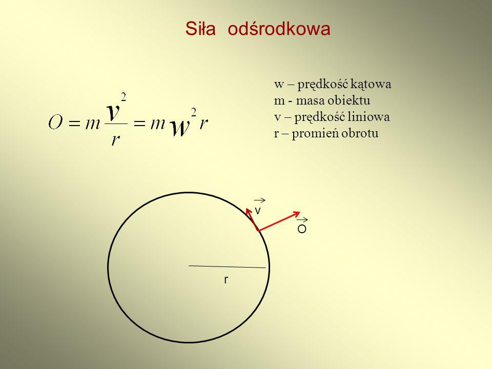 Siła odśrodkowa w – prędkość kątowa m - masa obiektu