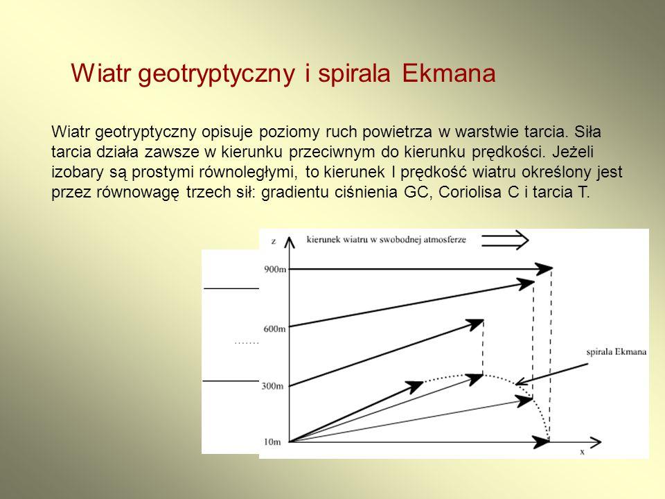 Wiatr geotryptyczny i spirala Ekmana