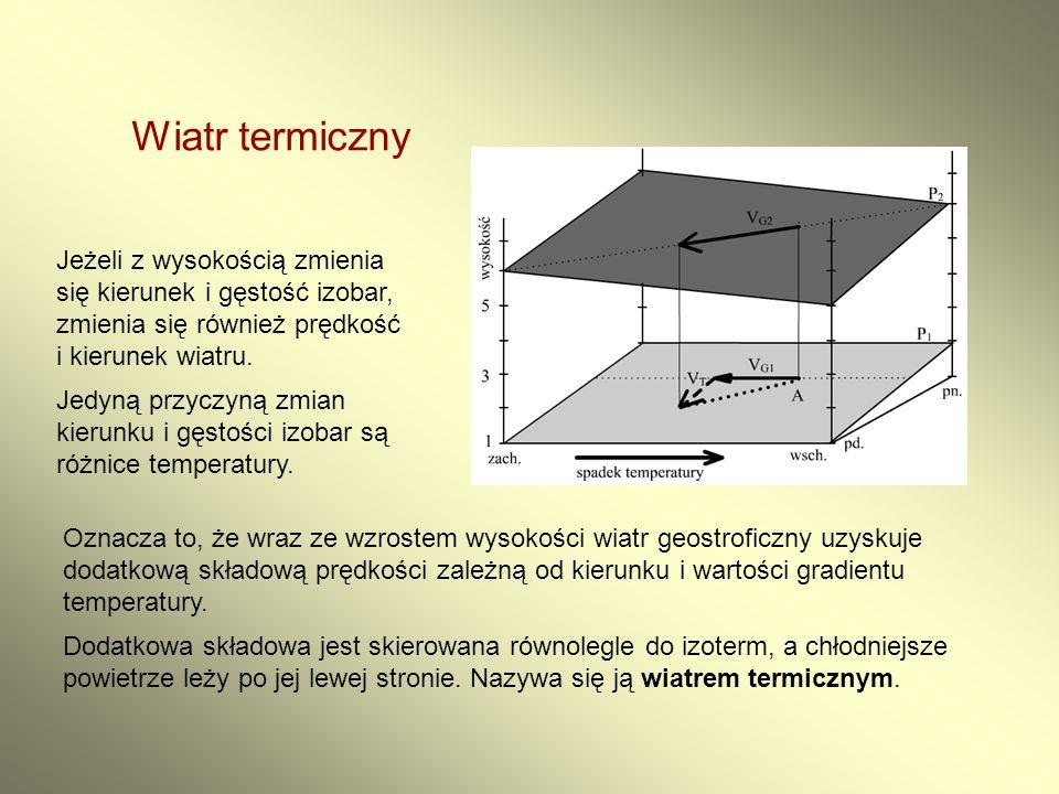 Wiatr termiczny Jeżeli z wysokością zmienia się kierunek i gęstość izobar, zmienia się również prędkość i kierunek wiatru.