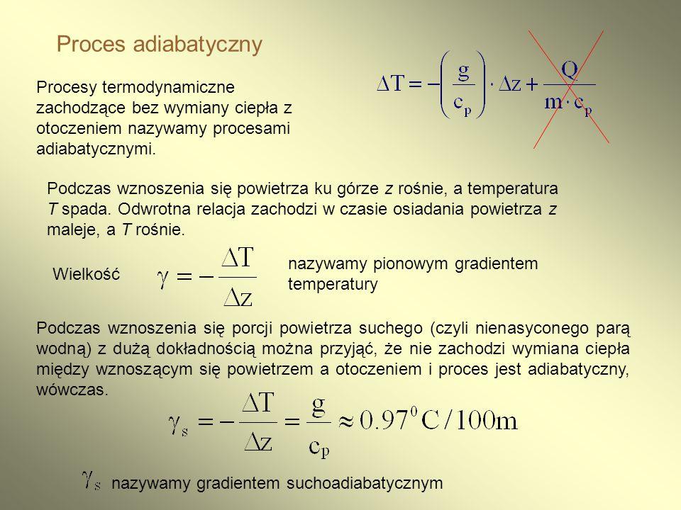 Proces adiabatyczny Procesy termodynamiczne zachodzące bez wymiany ciepła z otoczeniem nazywamy procesami adiabatycznymi.