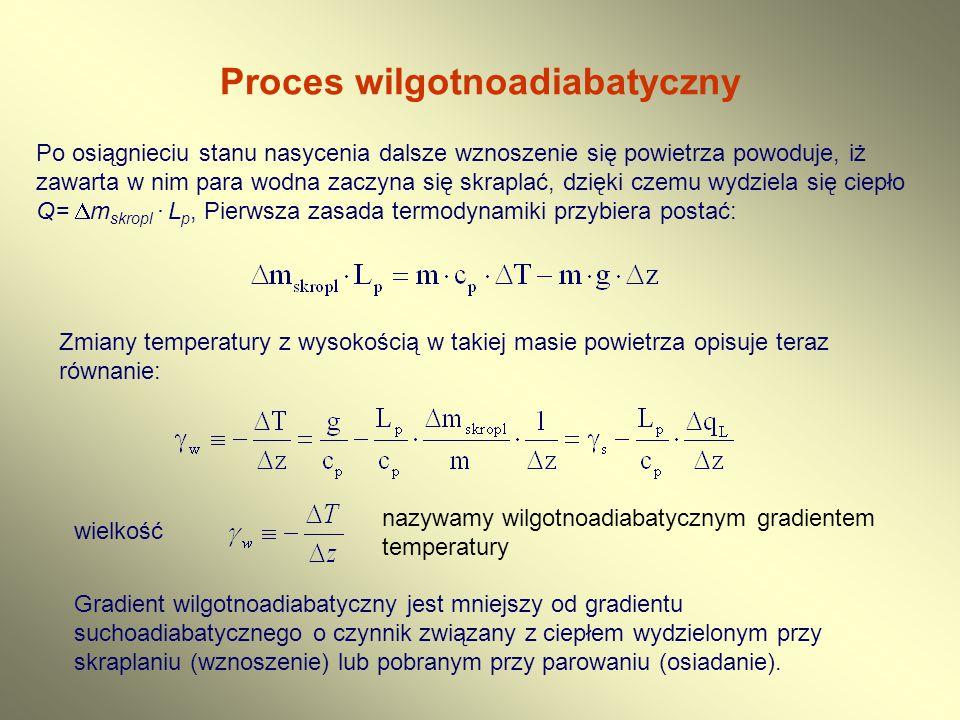 Proces wilgotnoadiabatyczny