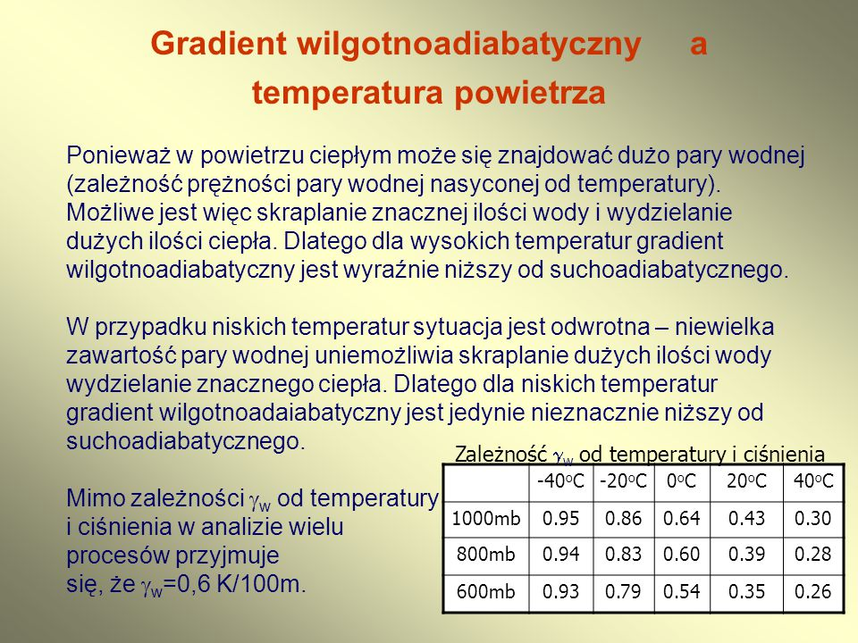 Gradient wilgotnoadiabatyczny a temperatura powietrza