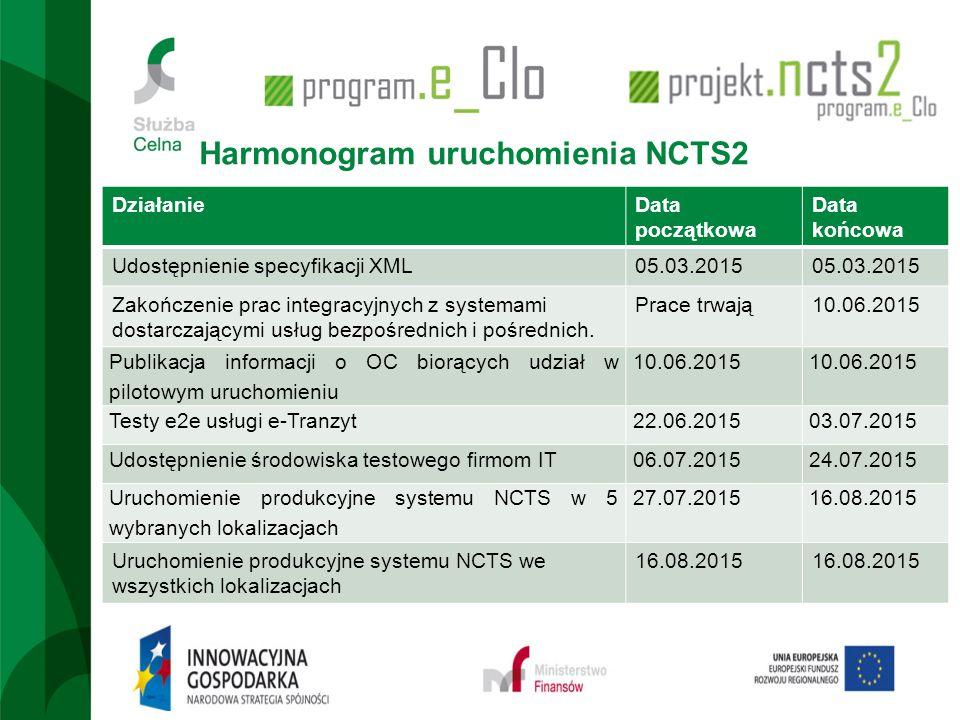 Harmonogram uruchomienia NCTS2