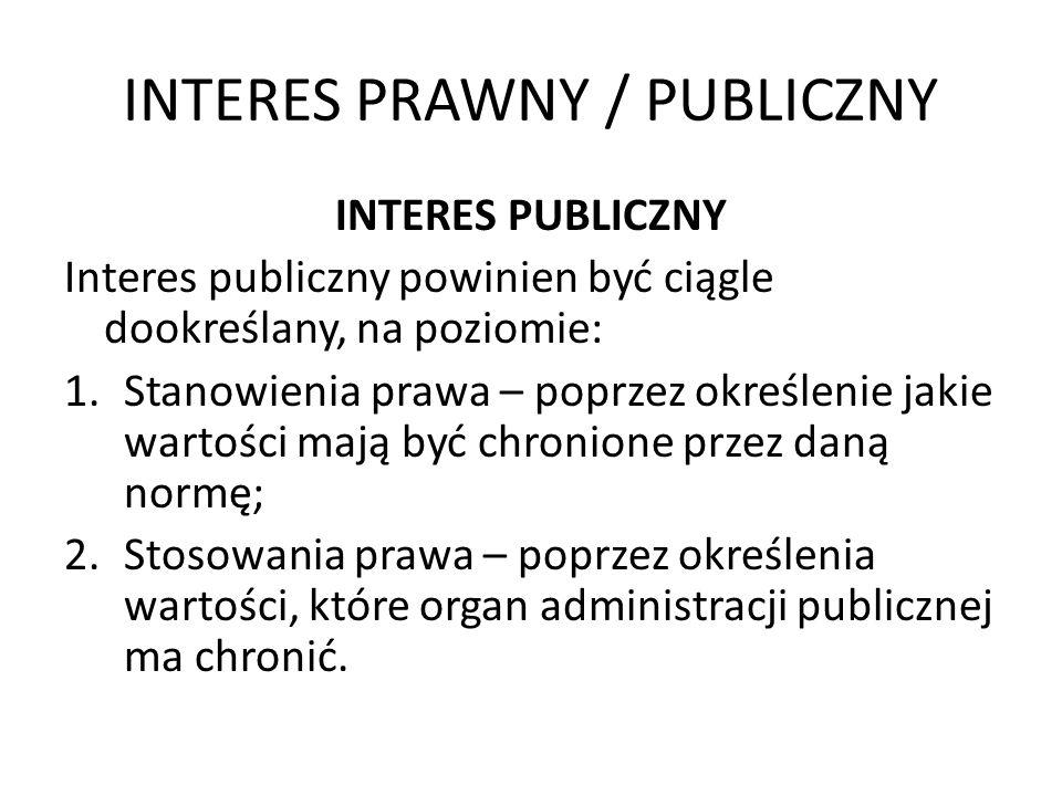 INTERES PRAWNY / PUBLICZNY