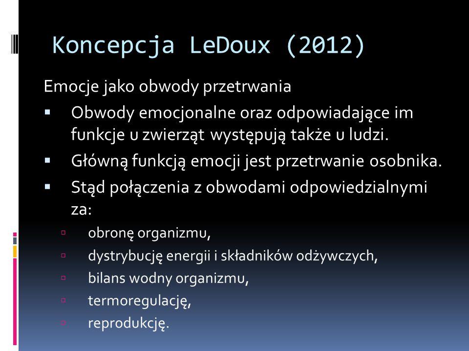 Koncepcja LeDoux (2012) Emocje jako obwody przetrwania