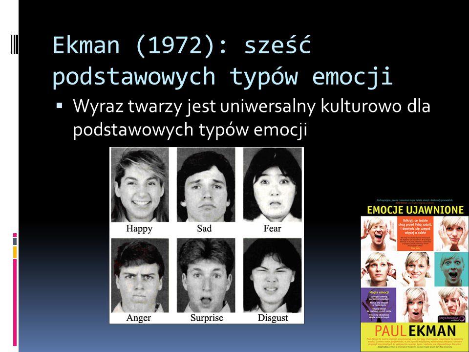 Ekman (1972): sześć podstawowych typów emocji
