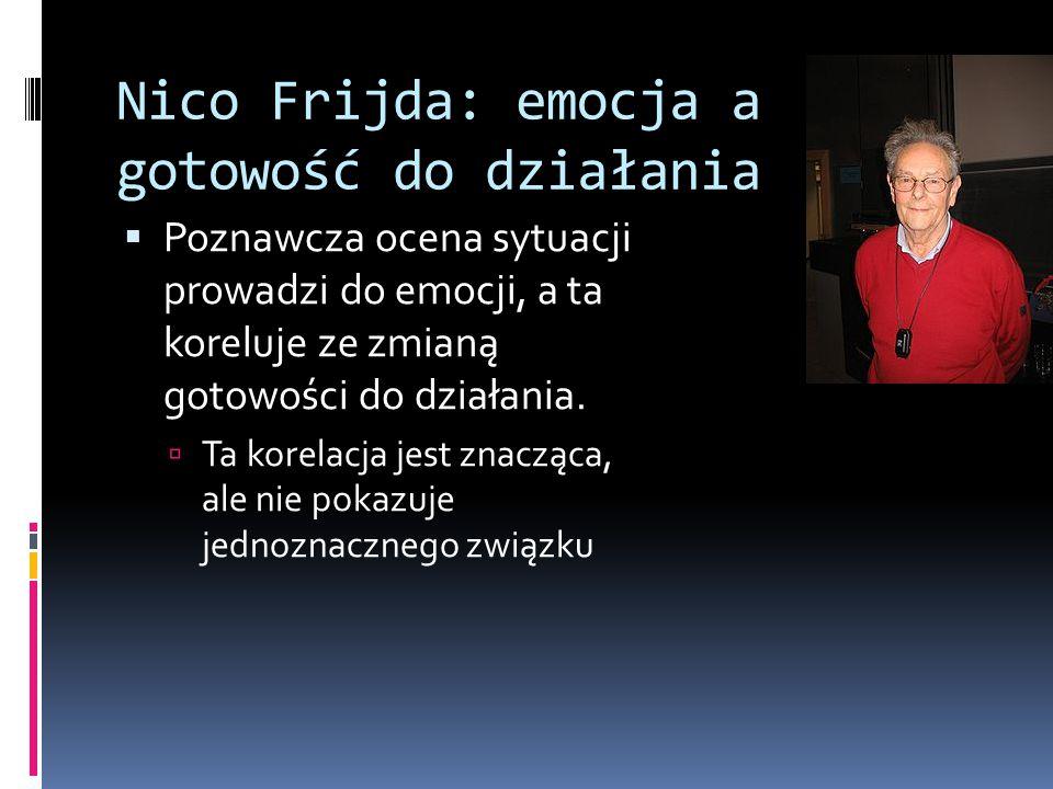 Nico Frijda: emocja a gotowość do działania