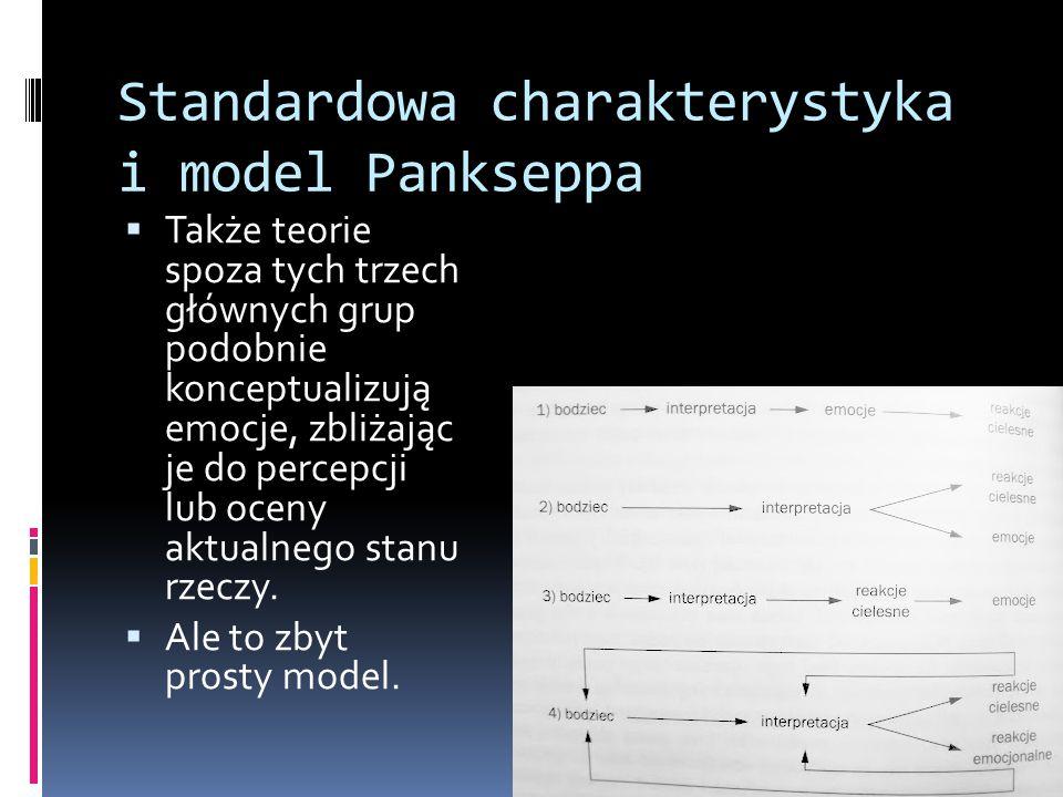 Standardowa charakterystyka i model Pankseppa