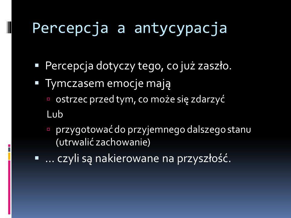 Percepcja a antycypacja