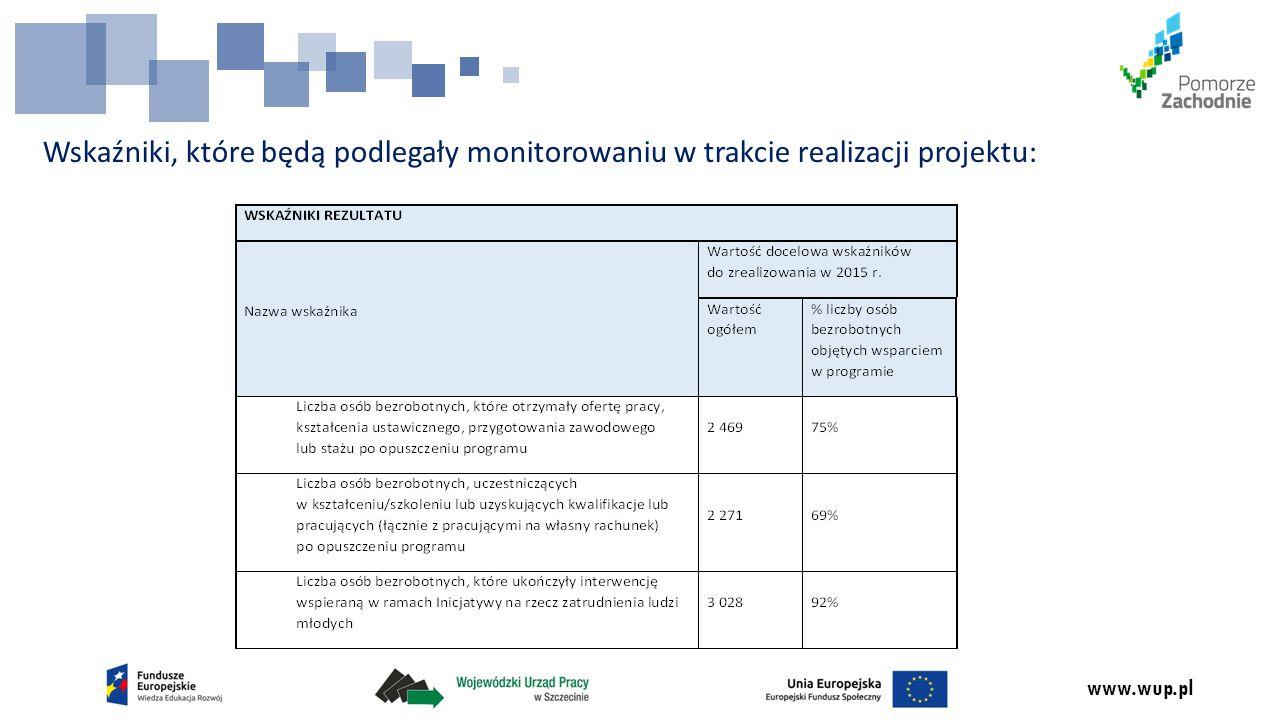 Wskaźniki, które będą podlegały monitorowaniu w trakcie realizacji projektu: