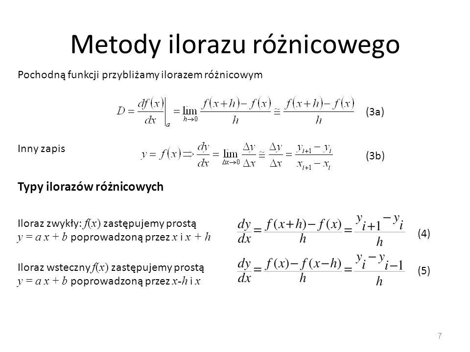 Metody ilorazu różnicowego
