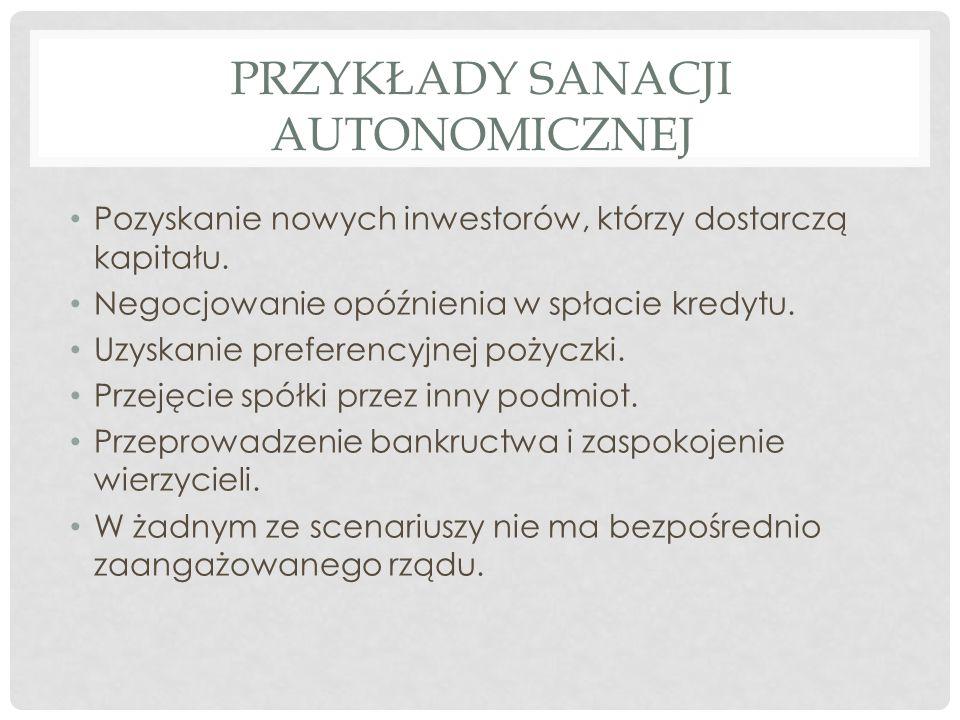 Przykłady Sanacji autonomicznej