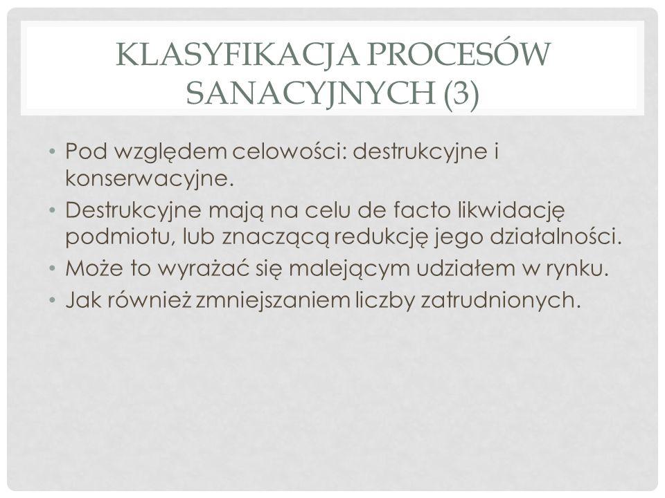 Klasyfikacja procesów sanacyjnych (3)