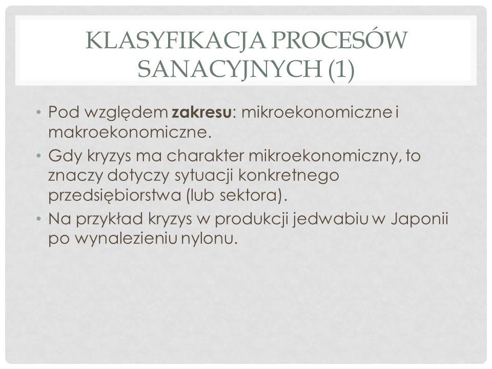 Klasyfikacja procesów sanacyjnych (1)