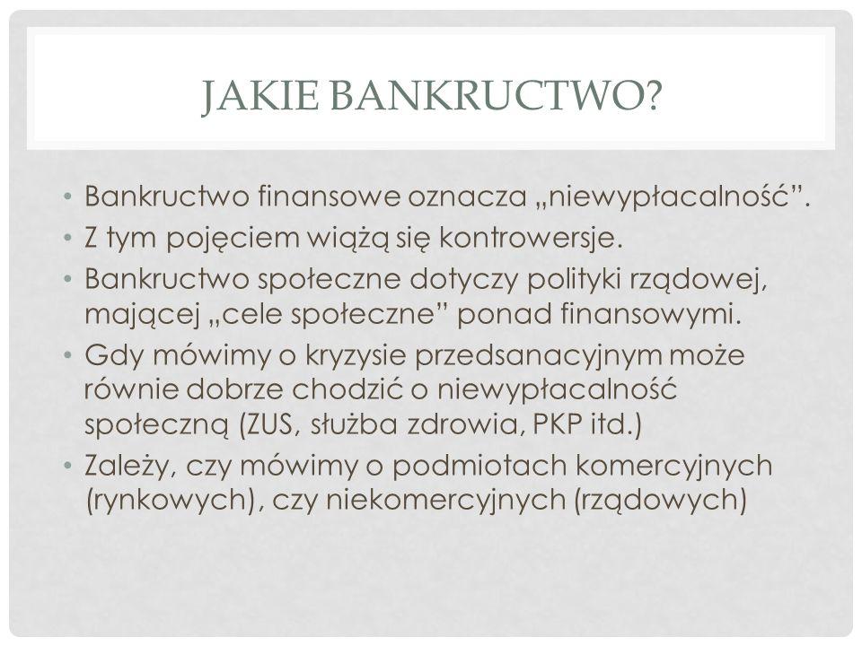"""Jakie bankructwo Bankructwo finansowe oznacza """"niewypłacalność ."""