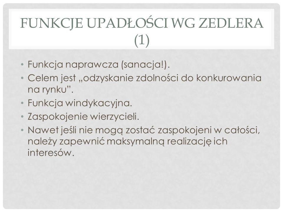 Funkcje upadłości wg zedlera (1)