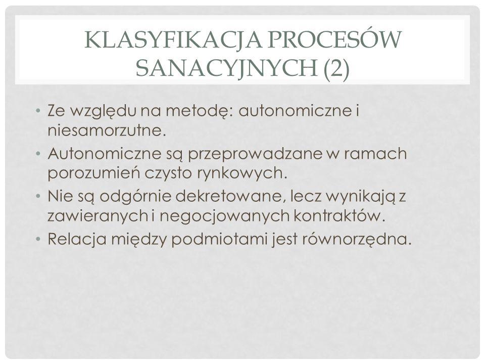 Klasyfikacja procesów sanacyjnych (2)