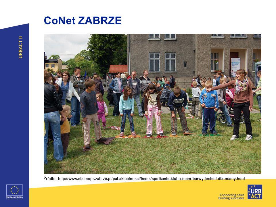 CoNet ZABRZE Źródło: http://www.efs.mopr.zabrze.pl/pal-aktualnosci/items/spotkanie-klubu-mam-barwy-jesieni-dla-mamy.html.