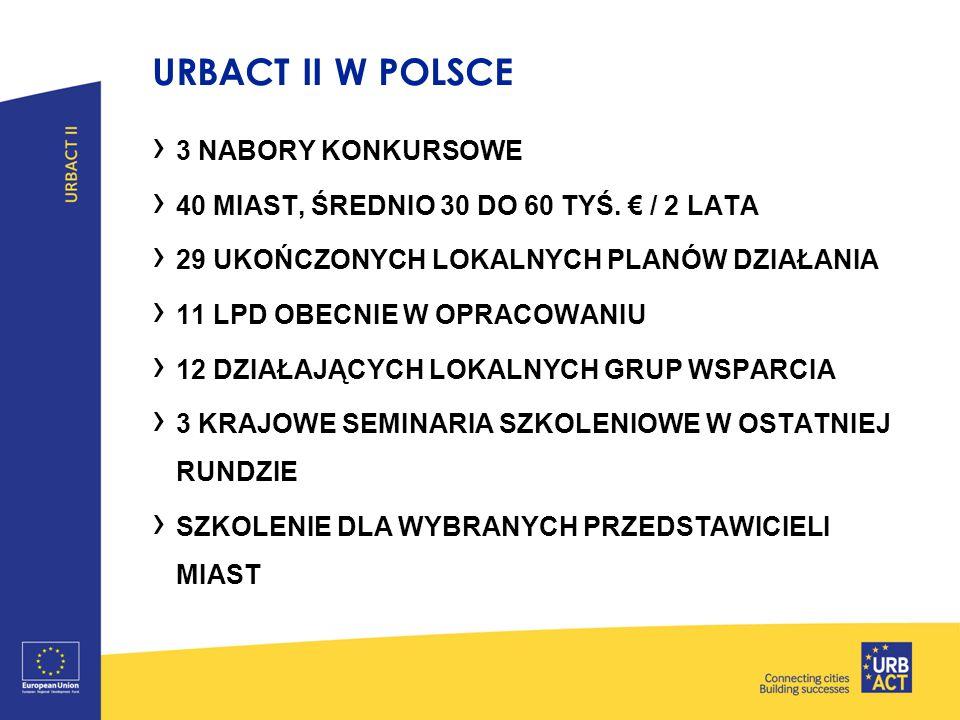 URBACT II W POLSCE 3 NABORY KONKURSOWE
