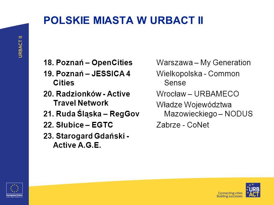POLSKIE MIASTA W URBACT II