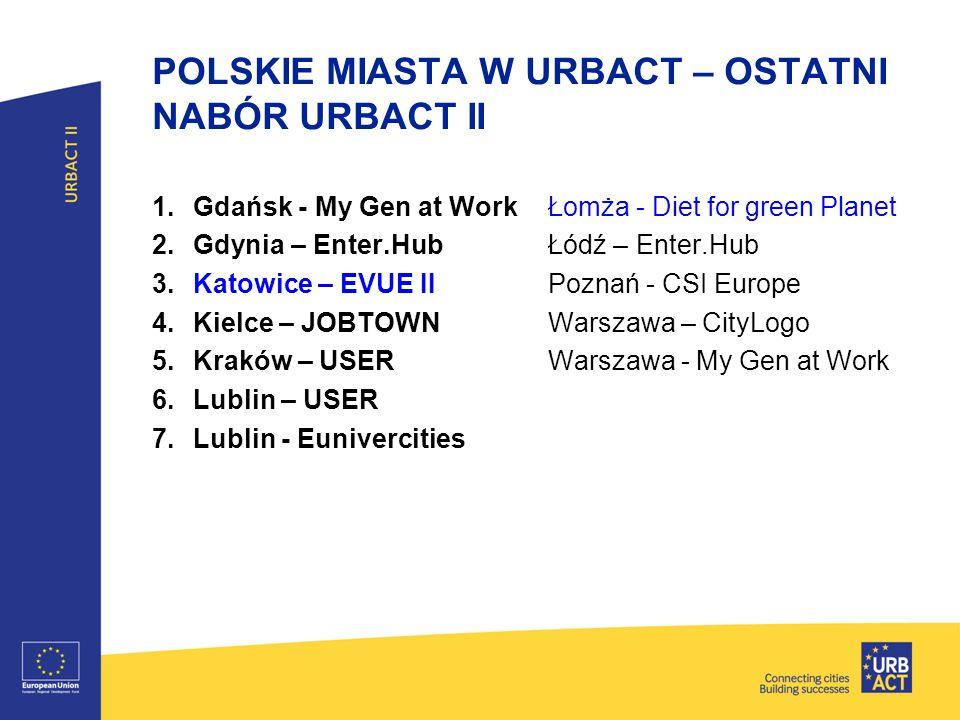 POLSKIE MIASTA W URBACT – OSTATNI NABÓR URBACT II