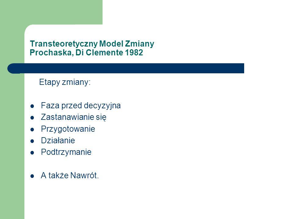 Transteoretyczny Model Zmiany Prochaska, Di Clemente 1982