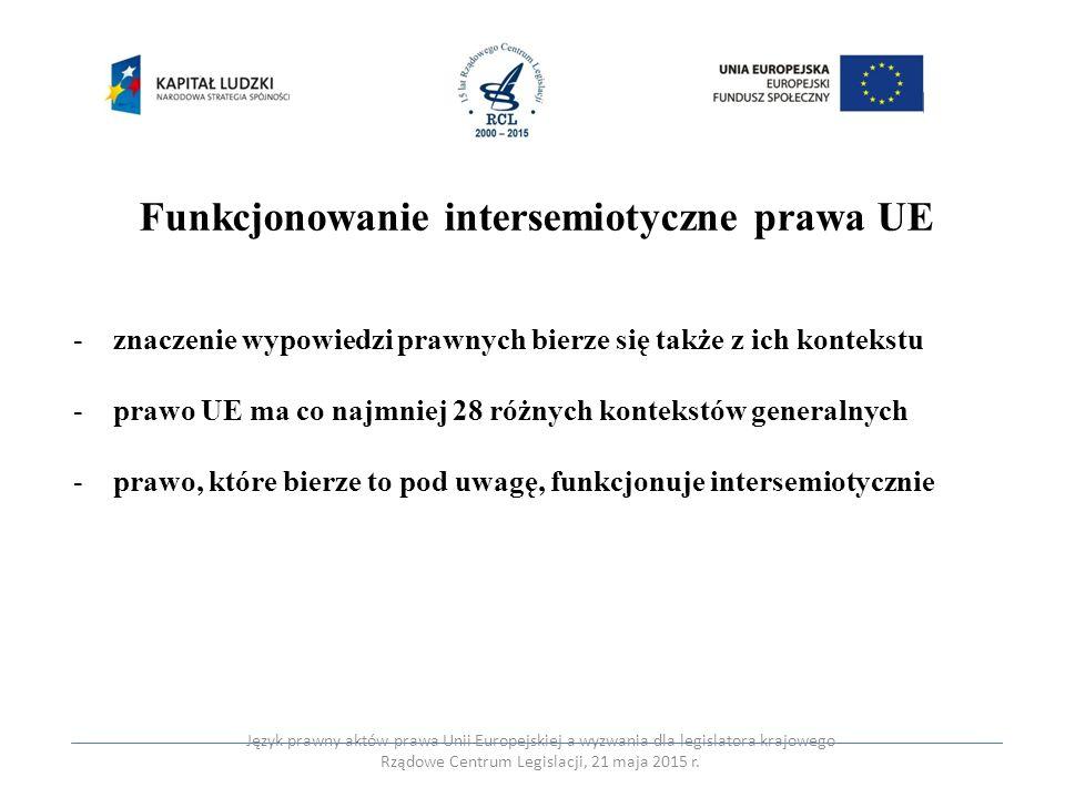Funkcjonowanie intersemiotyczne prawa UE