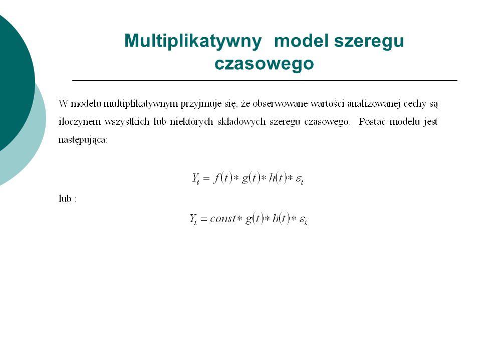 Multiplikatywny model szeregu czasowego