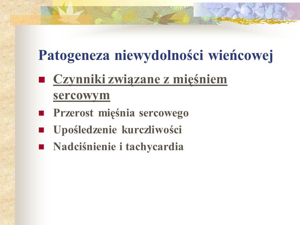 Patogeneza niewydolności wieńcowej
