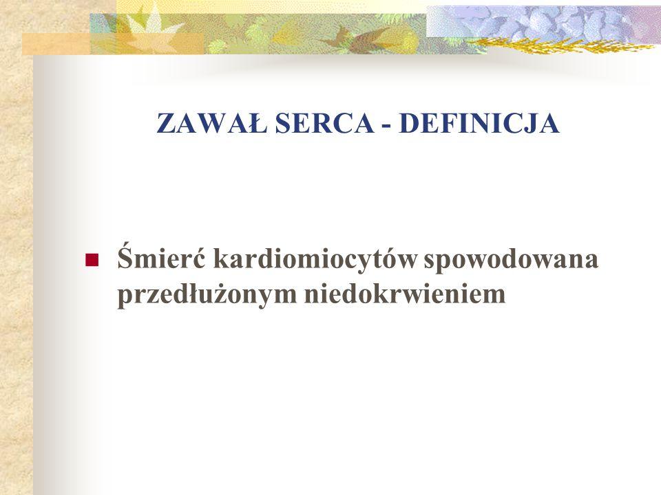 ZAWAŁ SERCA - DEFINICJA