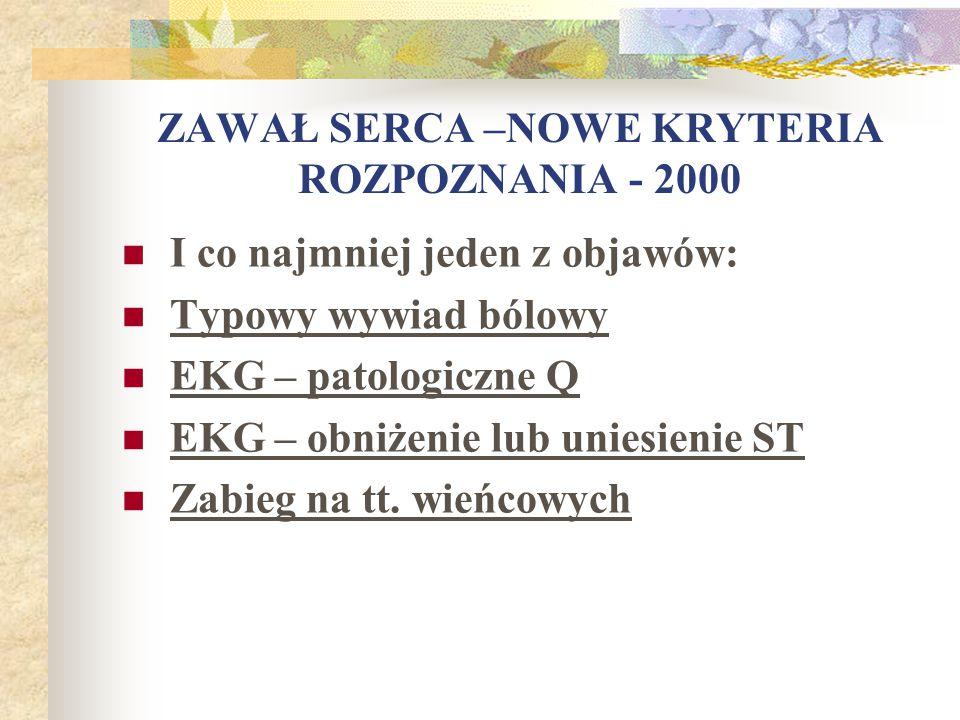ZAWAŁ SERCA –NOWE KRYTERIA ROZPOZNANIA - 2000