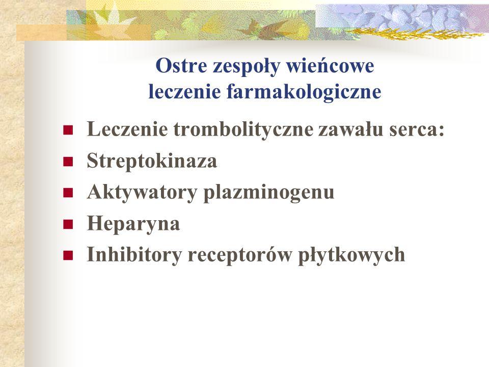 Ostre zespoły wieńcowe leczenie farmakologiczne