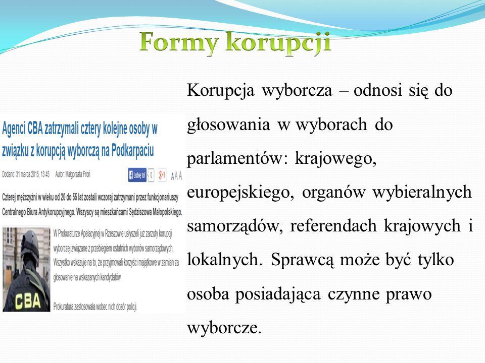 Formy korupcji